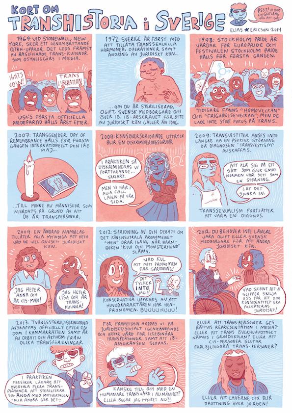 affischen är illustrerad som en serietidning